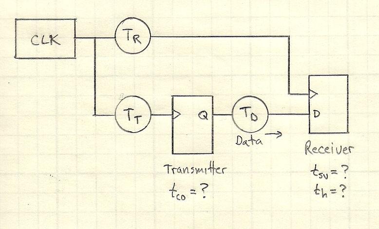 电路 电路图 电子 原理图 778_471